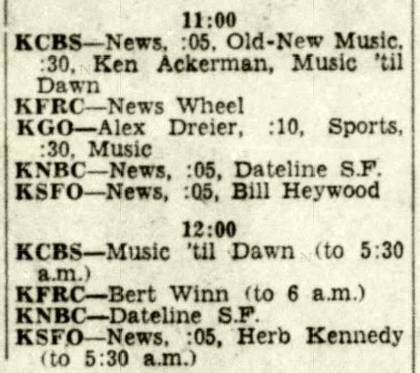 Radio Schedule (Image, January 1962)