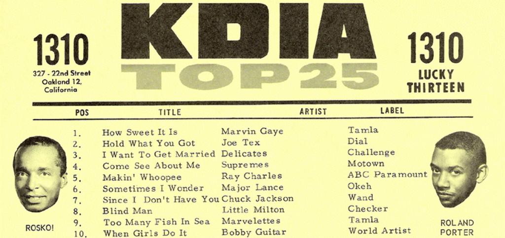 KDIA Music Survey (Image Excerpt)